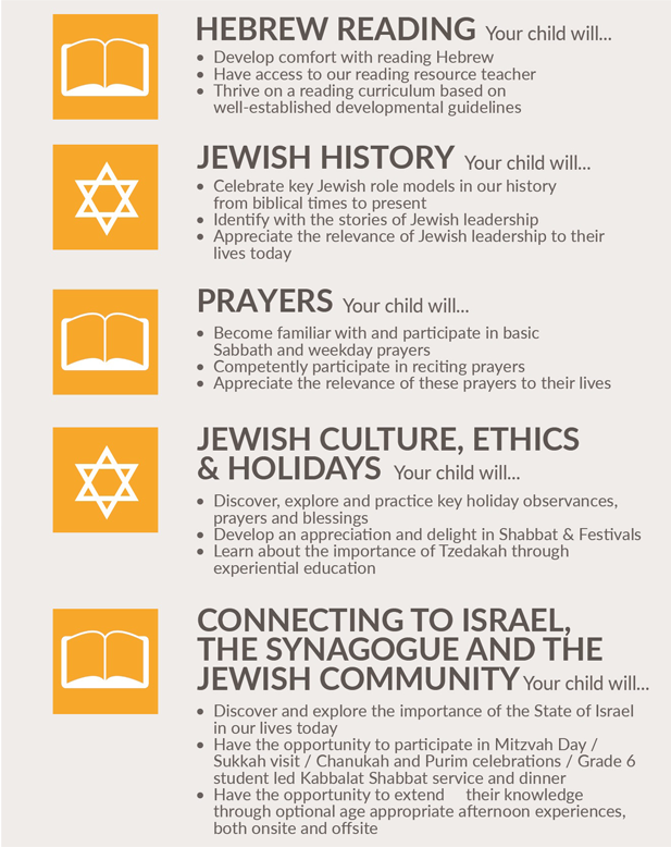 About Us - Adath Israel